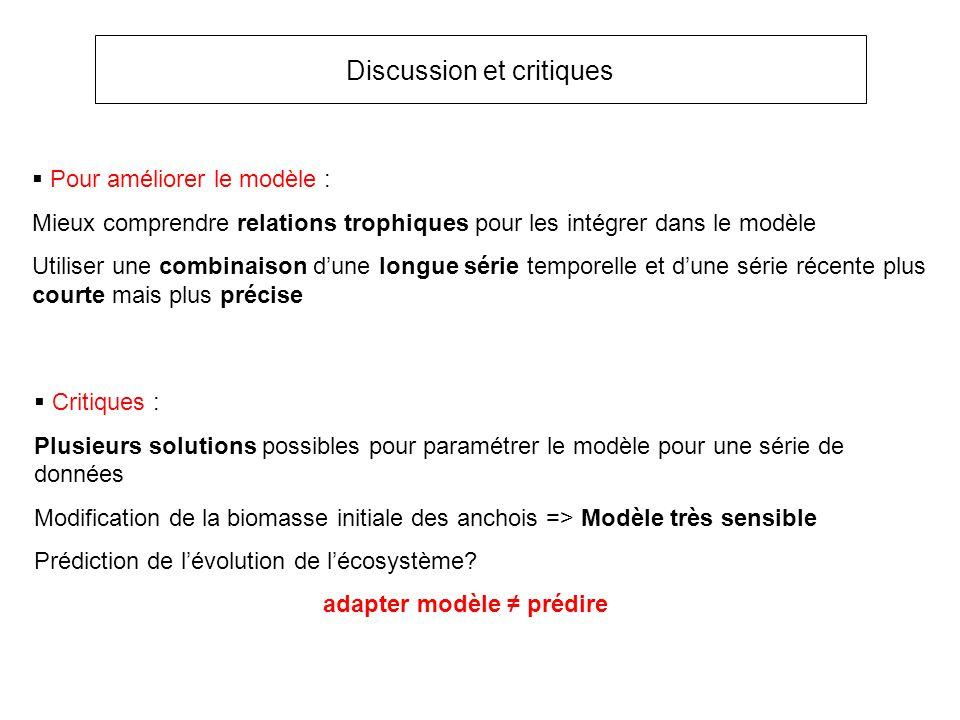 Christensen V., http://www.ecopath.org/ Christensen V., Walters C.J., 2004, Ecopath with Ecosim: methods, capabilities and limitations.