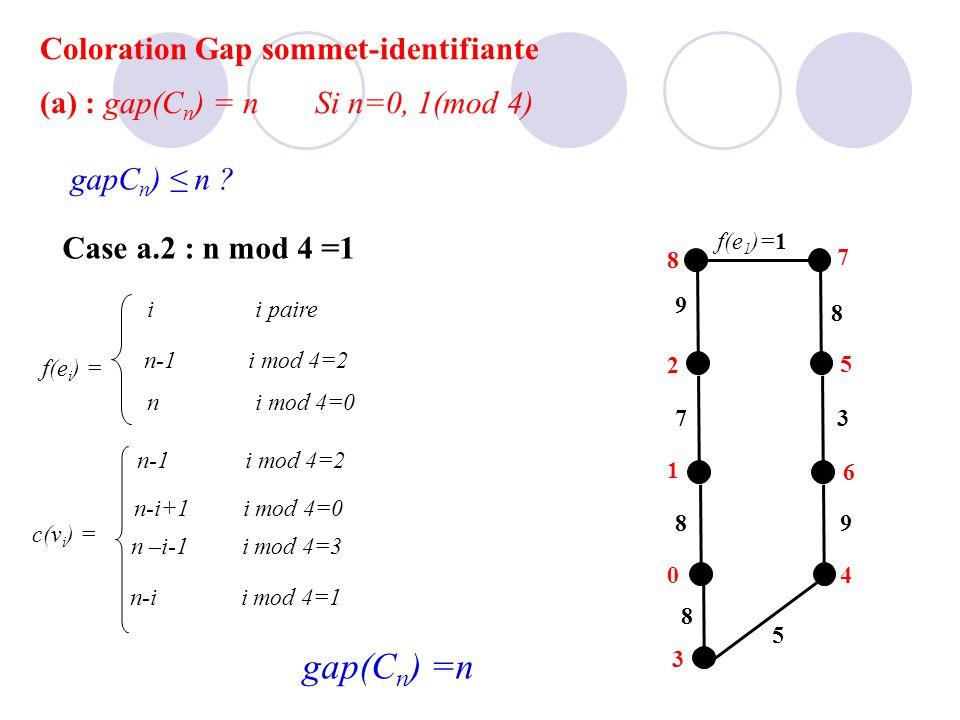 gapC n ) n ? Case a.2 : n mod 4 =1 n-1 i mod 4=2 f(e i ) = i i paire n i mod 4=0 f(e 1 )=1 8 3 9 5 8 8 7 9 7 5 6 4 3 0 1 2 8 gap(C n ) =n c(v i ) = n-
