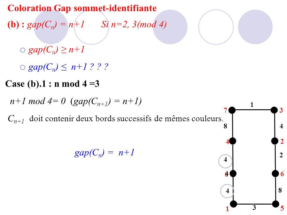 o gap(C n ) n+1 o gap(C n ) n+1 ? ? ? Case (b).1 : n mod 4 =3 n+1 mod 4= 0 (gap(C n+1 ) = n+1) C n+1 doit contenir deux bords successifs de mêmes coul