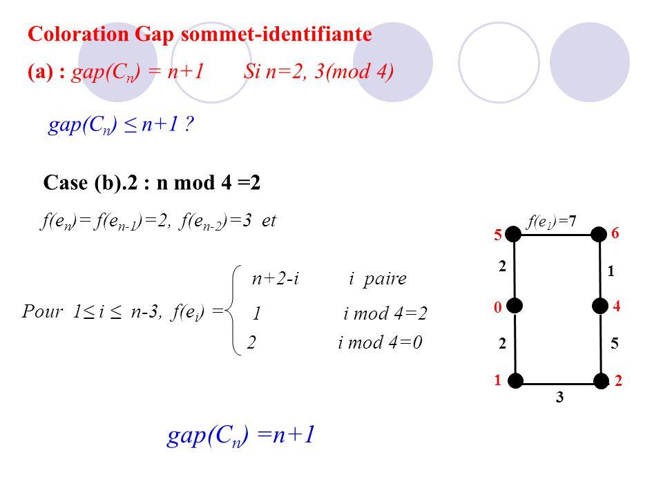 gap(C n ) n+1 ? Case (b).2 : n mod 4 =2 f(e n )= f(e n-1 )=2, f(e n-2 )=3 et 1 i mod 4=2 Pour 1 i n-3, f(e i ) = n+2-i i paire 2 i mod 4=0 f(e 1 )=7 1