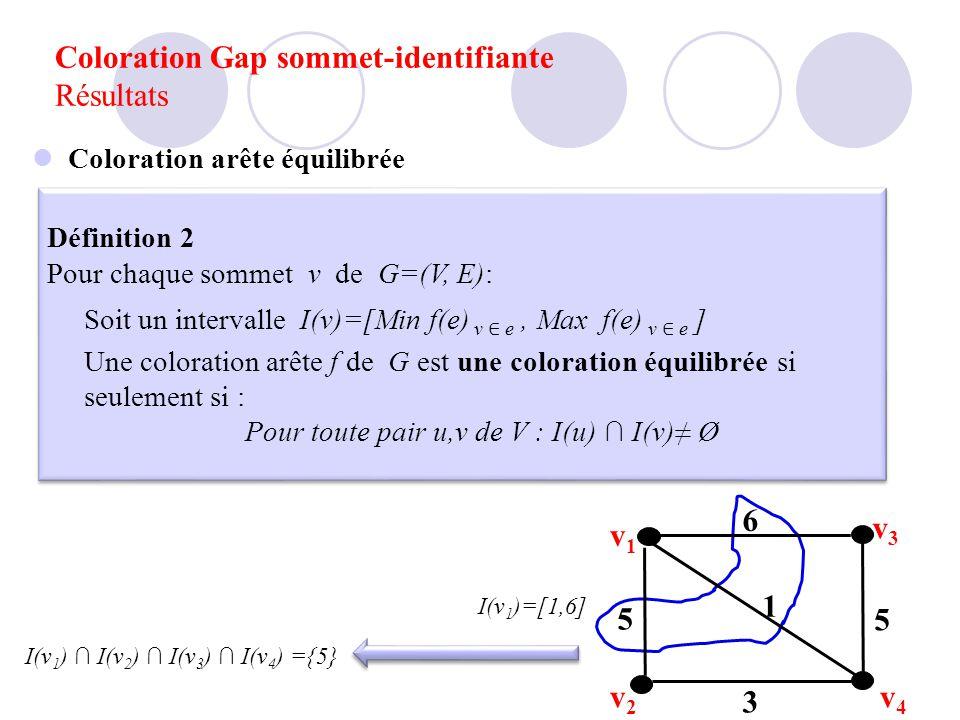 Coloration Gap sommet-identifiante Résultats Coloration arête équilibrée Définition 2 Pour chaque sommet v de G=(V, E): Soit un intervalle I(v)=[Min f