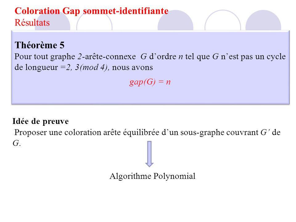 Théorème 5 Pour tout graphe 2-arête-connexe G dordre n tel que G nest pas un cycle de longueur =2, 3(mod 4), nous avons gap(G) = n Théorème 5 Pour tou