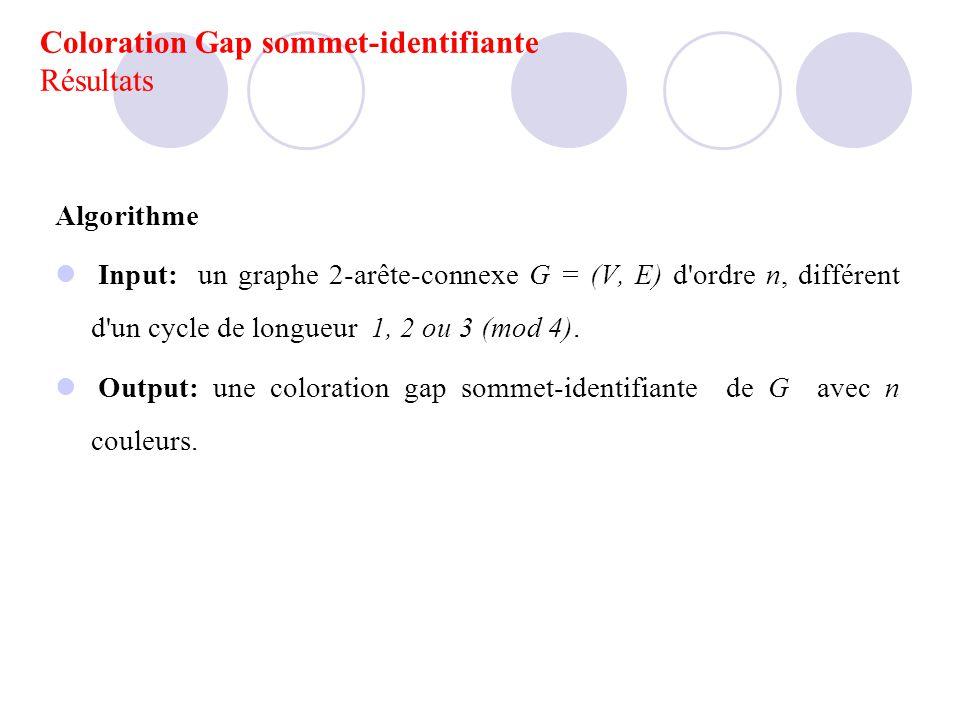 Algorithme Input: un graphe 2-arête-connexe G = (V, E) d'ordre n, différent d'un cycle de longueur 1, 2 ou 3 (mod 4). Output: une coloration gap somme