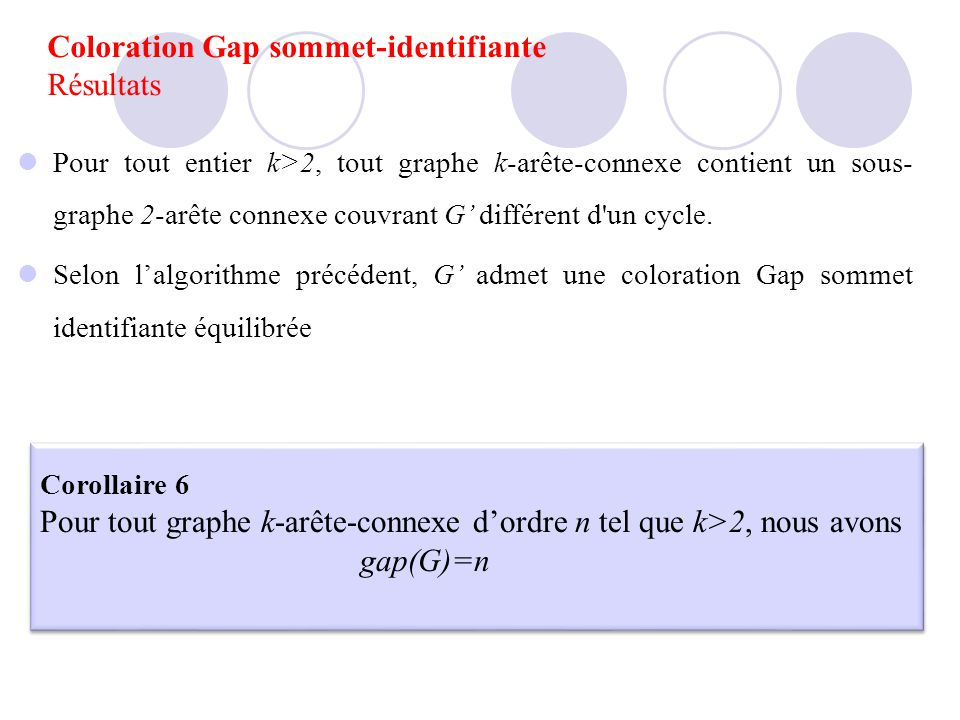 Corollaire 6 Pour tout graphe k-arête-connexe dordre n tel que k>2, nous avons gap(G)=n Corollaire 6 Pour tout graphe k-arête-connexe dordre n tel que