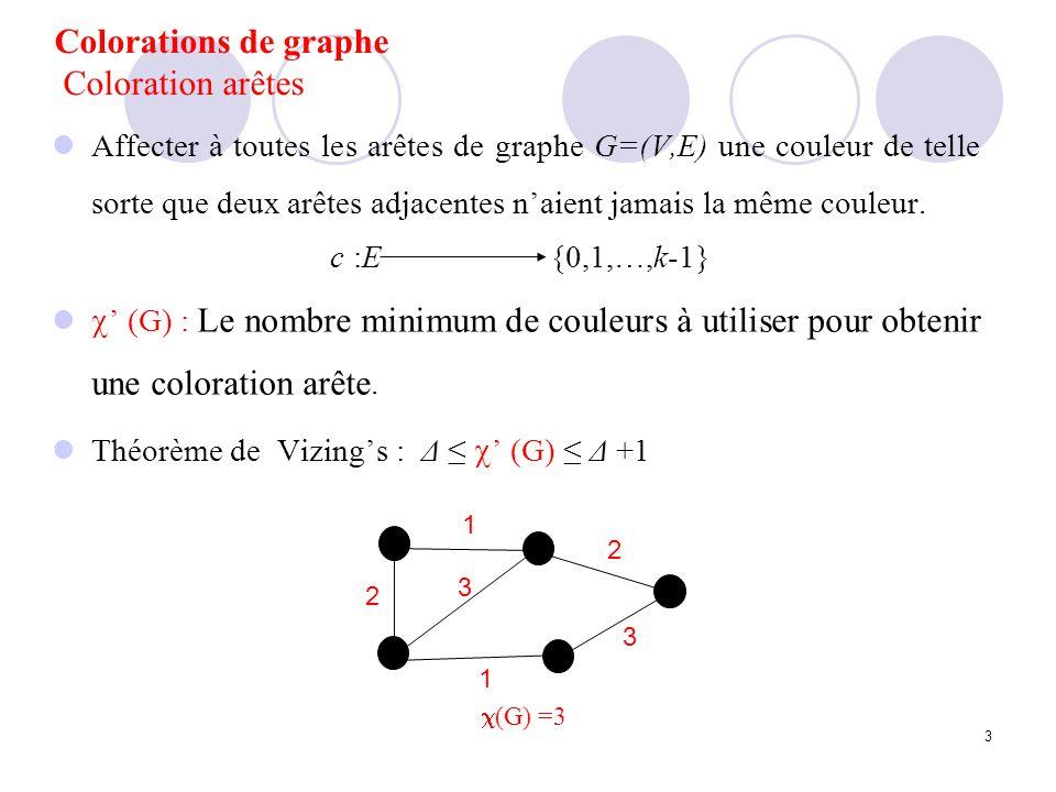Colorations de graphe Coloration arêtes Affecter à toutes les arêtes de graphe G=(V,E) une couleur de telle sorte que deux arêtes adjacentes naient ja