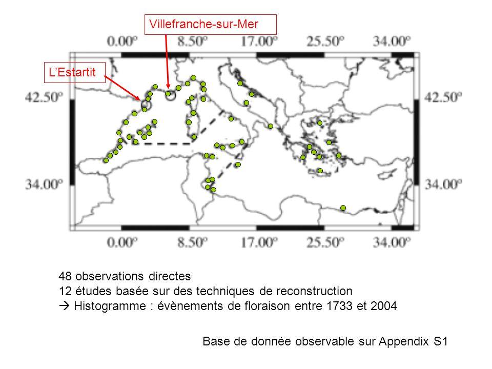 Tendance à la hausse des SST max : + 1,4 °C en 50 ans dans le Nord-Ouest de la Méditerranée, Augmentation de température Augmentation de floraison.