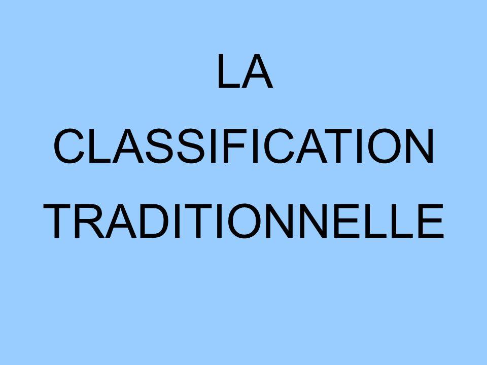Classification classique des deutérostomiens : Selon les caractères morphologiques Complexification grandissante de lorganisme Complexification morphologique
