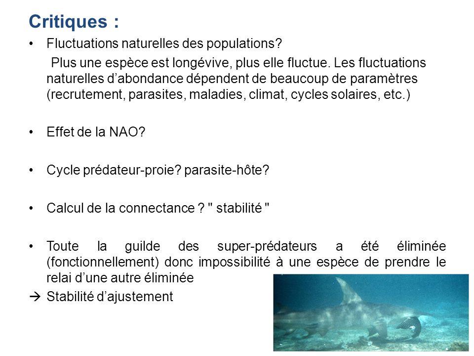 Critiques : Fluctuations naturelles des populations? Plus une espèce est longévive, plus elle fluctue. Les fluctuations naturelles dabondance dépenden