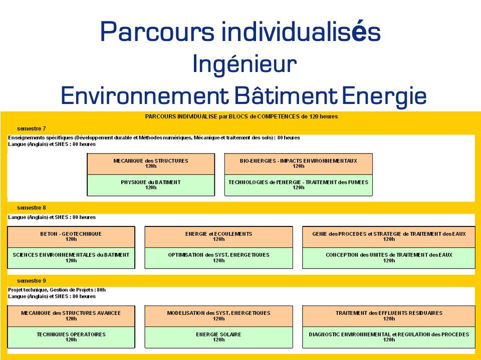 2 Parcours individualis é s Ingénieur Environnement Bâtiment Energie