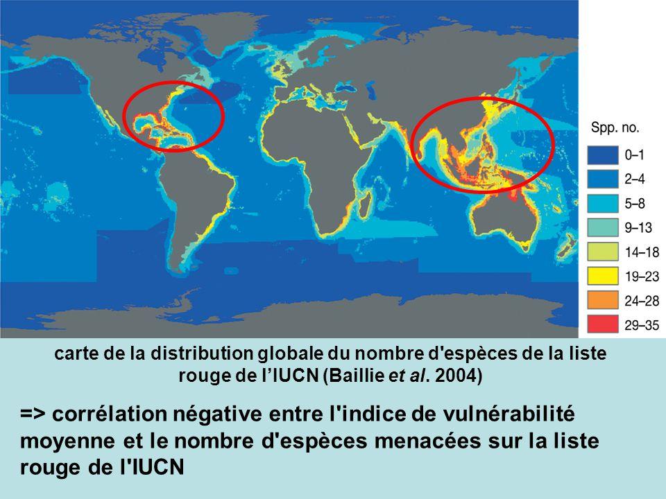 carte de la distribution globale du nombre d'espèces de la liste rouge de lIUCN (Baillie et al. 2004) => corrélation négative entre l'indice de vulnér