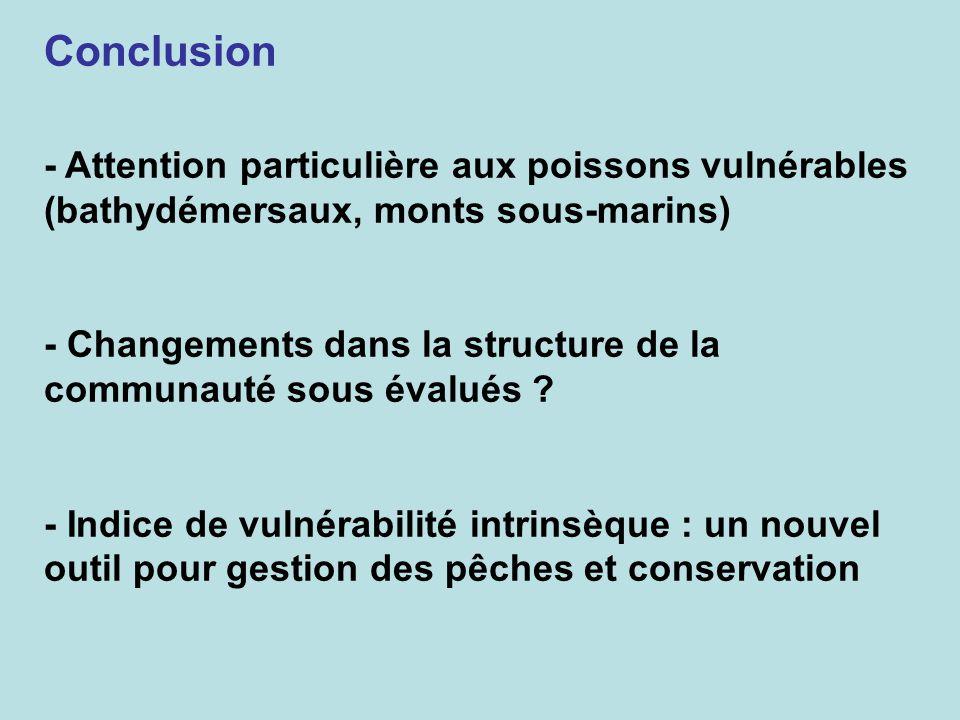 Conclusion - Attention particulière aux poissons vulnérables (bathydémersaux, monts sous-marins) - Changements dans la structure de la communauté sous