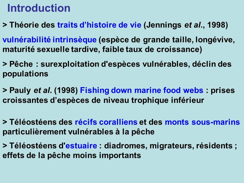 > Théorie des traits dhistoire de vie (Jennings et al., 1998) vulnérabilité intrinsèque (espèce de grande taille, longévive, maturité sexuelle tardive