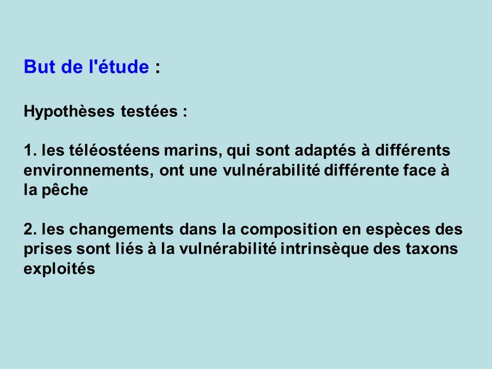 But de l'étude : Hypothèses testées : 1. les téléostéens marins, qui sont adaptés à différents environnements, ont une vulnérabilité différente face à