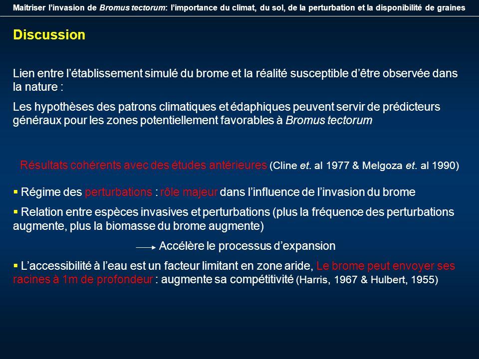 Maîtriser linvasion de Bromus tectorum: limportance du climat, du sol, de la perturbation et la disponibilité de graines Conclusion Finalité de létude : Offrir un cadre conceptuel général dans la compréhension des processus dinvasion de Bromus tectorum Dynamiques spatio-temporelles de linvasion Rôle majeur des conditions climatiques Lien entre perturbations et probabilité détablissement Disponibilité de graines, corrélée à la vitesse de linvasion Patagonie fortement susceptible dêtre envahie dans le futur : Aide pour les décideurs à adopter des législations afin de minimiser le risque dinvasion (le contrôle coûte 350M$ / an aux USA) Remarques Limite de létude liée à lutilisation dun modèle de simulation Forcément réducteur par rapport à la réalité et à la complexité des processus mis en jeu dans le milieu naturel Stabilité des paramètres dentrée du modèle dans 50, 100, 500 ans?