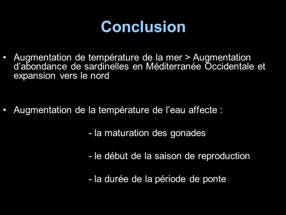 Conclusion Augmentation de température de la mer > Augmentation dabondance de sardinelles en Méditerranée Occidentale et expansion vers le nord Augmen