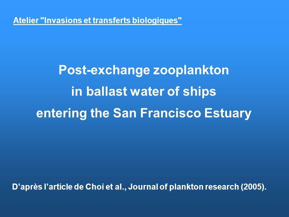 0 kilomètres 200 Ports échantillonnés dans lEstuaire de San Francisco et le nombre déchantillons deaux de ballast collectés dans chaque port (entre parenthèses) Etats-Unis