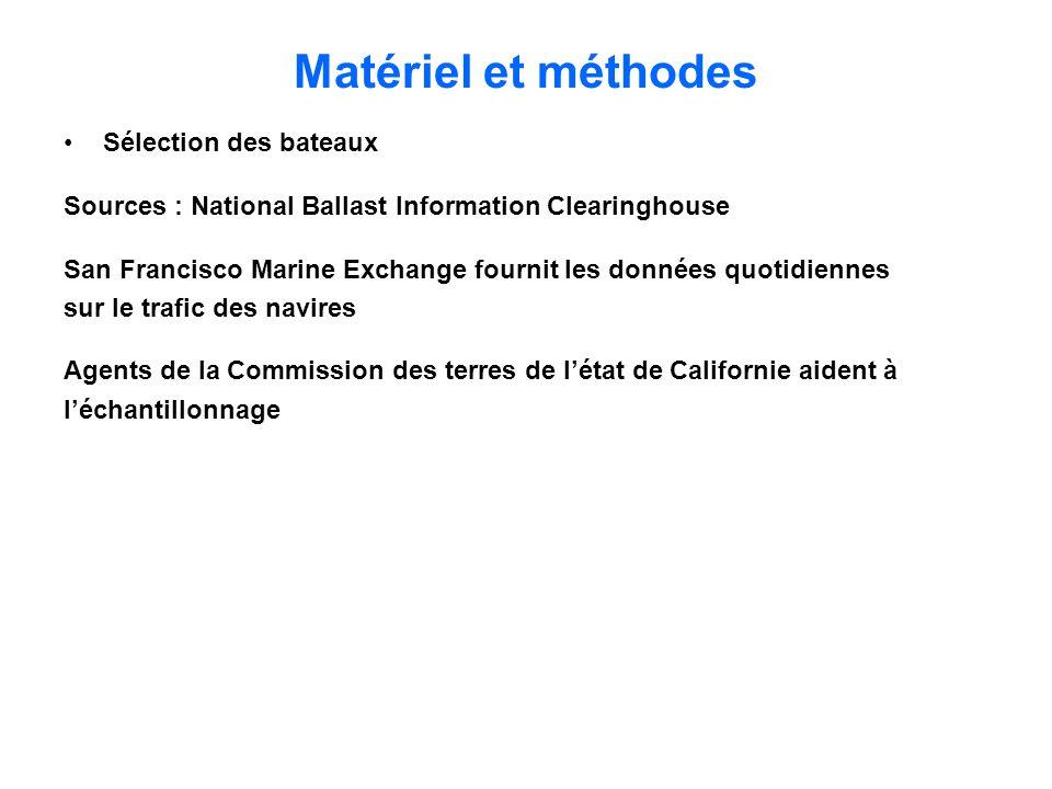 Matériel et méthodes Sélection des bateaux Sources : National Ballast Information Clearinghouse San Francisco Marine Exchange fournit les données quot