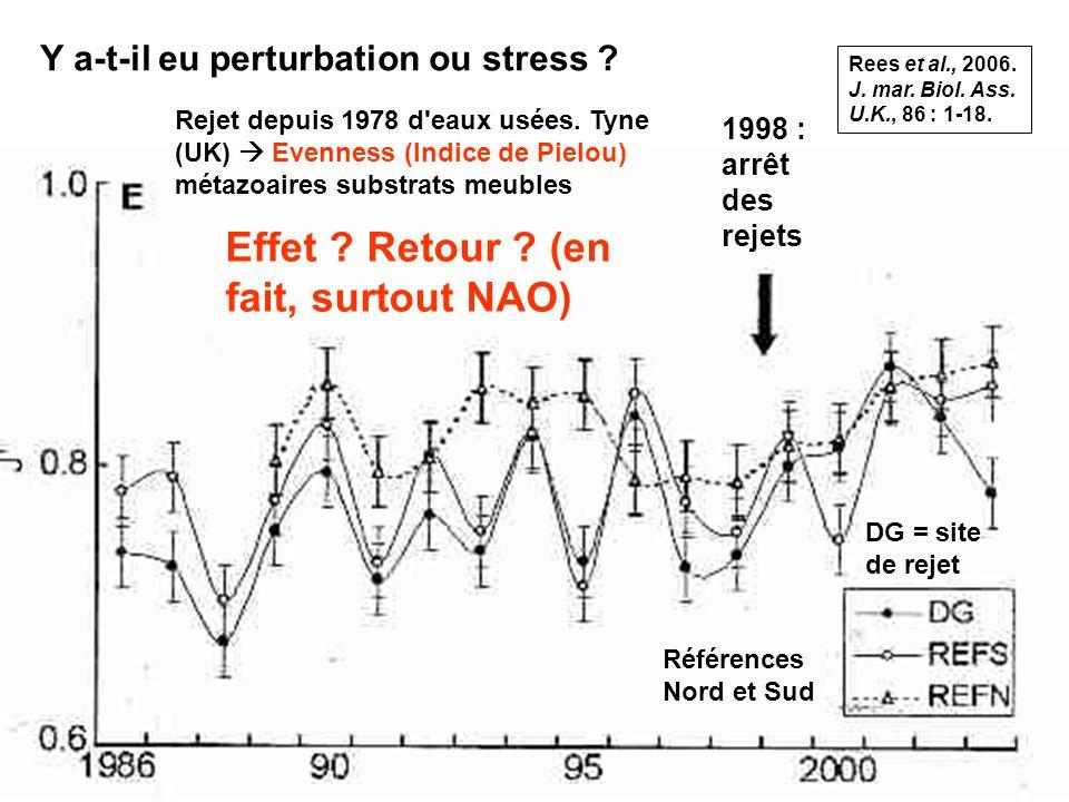103 Y a-t-il eu perturbation ou stress ? Rejet depuis 1978 d'eaux usées. Tyne (UK) Evenness (Indice de Pielou) métazoaires substrats meubles 1998 : ar