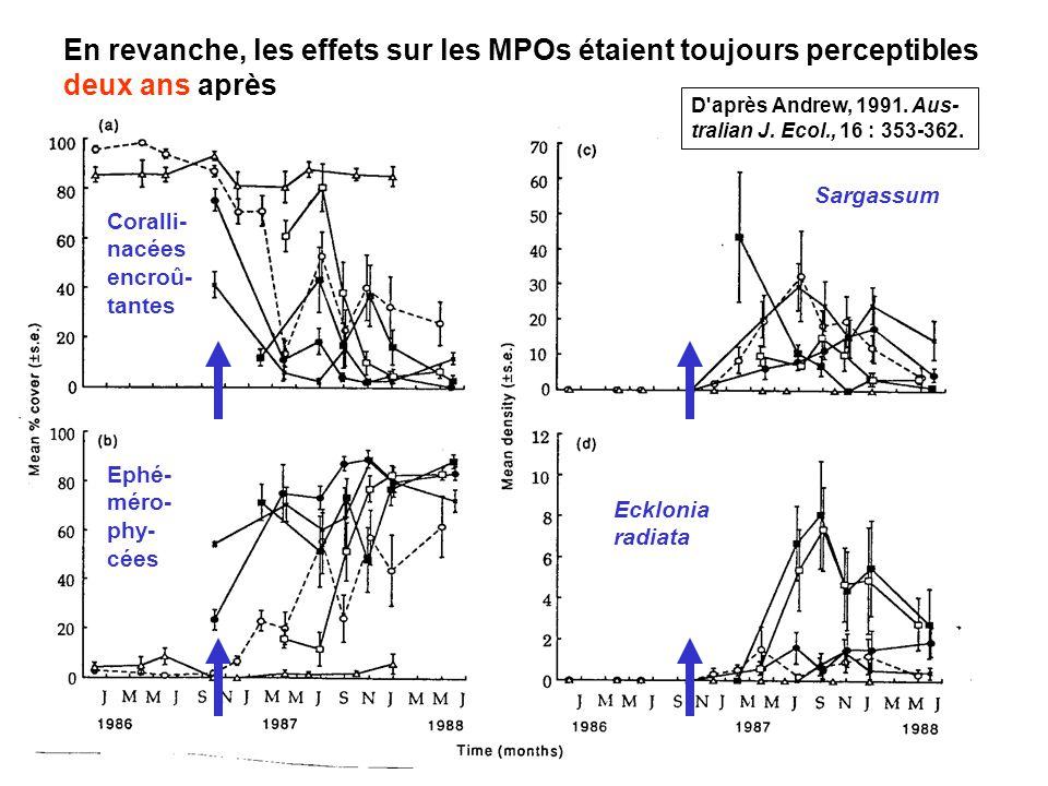 107 En revanche, les effets sur les MPOs étaient toujours perceptibles deux ans après Coralli- nacées encroû- tantes Ephé- méro- phy- cées Sargassum Ecklonia radiata D après Andrew, 1991.