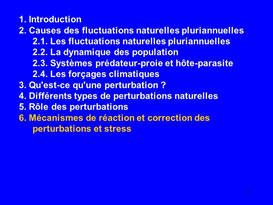 3 1. Introduction 2. Causes des fluctuations naturelles pluriannuelles 2.1. Les fluctuations naturelles pluriannuelles 2.2. La dynamique des populatio