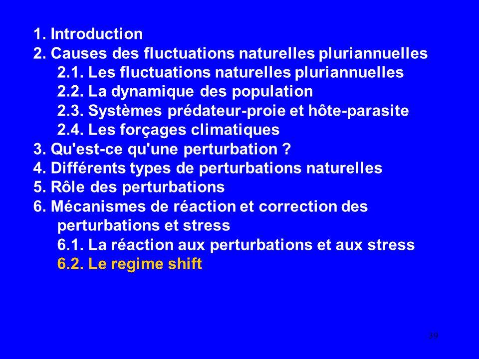 39 1.Introduction 2. Causes des fluctuations naturelles pluriannuelles 2.1.