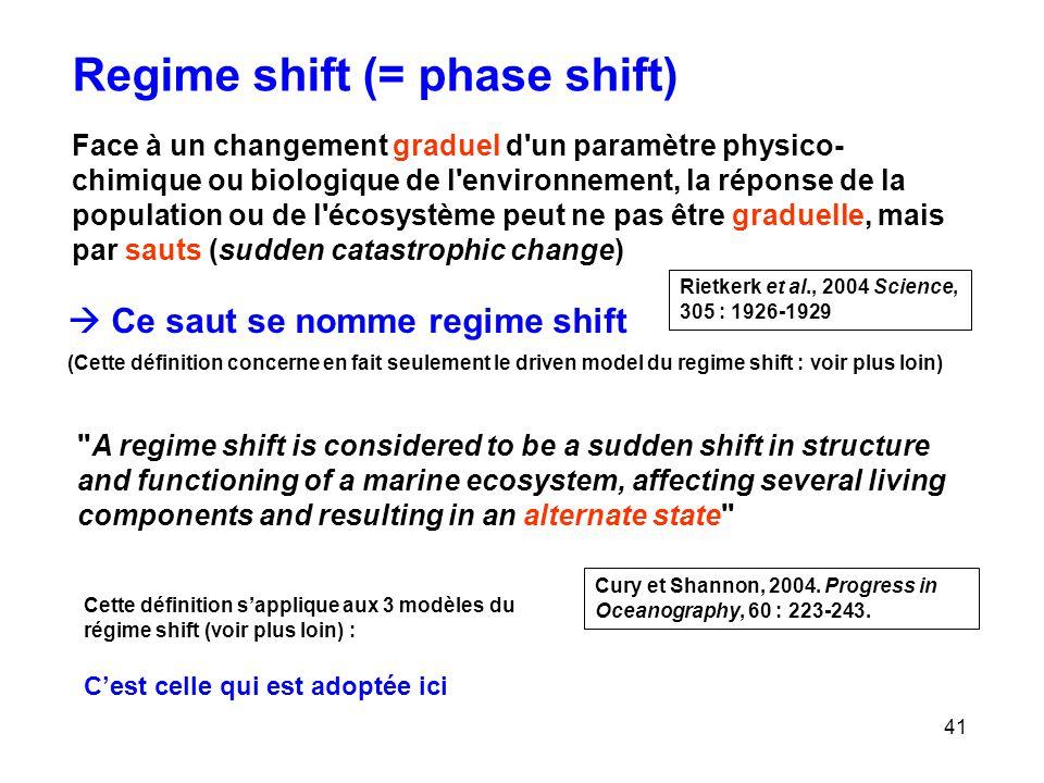 41 Regime shift (= phase shift) Face à un changement graduel d'un paramètre physico- chimique ou biologique de l'environnement, la réponse de la popul