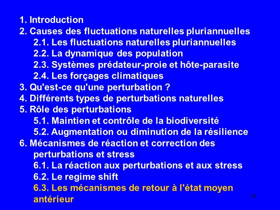 65 1.Introduction 2. Causes des fluctuations naturelles pluriannuelles 2.1.