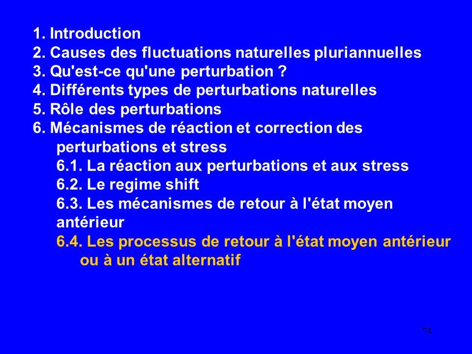 74 1. Introduction 2. Causes des fluctuations naturelles pluriannuelles 3. Qu'est-ce qu'une perturbation ? 4. Différents types de perturbations nature