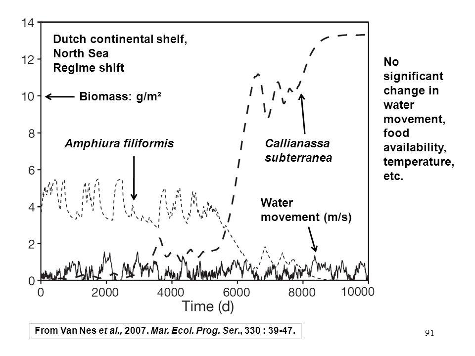 91 From Van Nes et al., 2007.Mar. Ecol. Prog. Ser., 330 : 39-47.