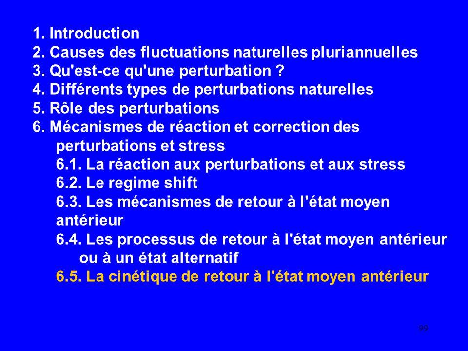 99 1.Introduction 2. Causes des fluctuations naturelles pluriannuelles 3.