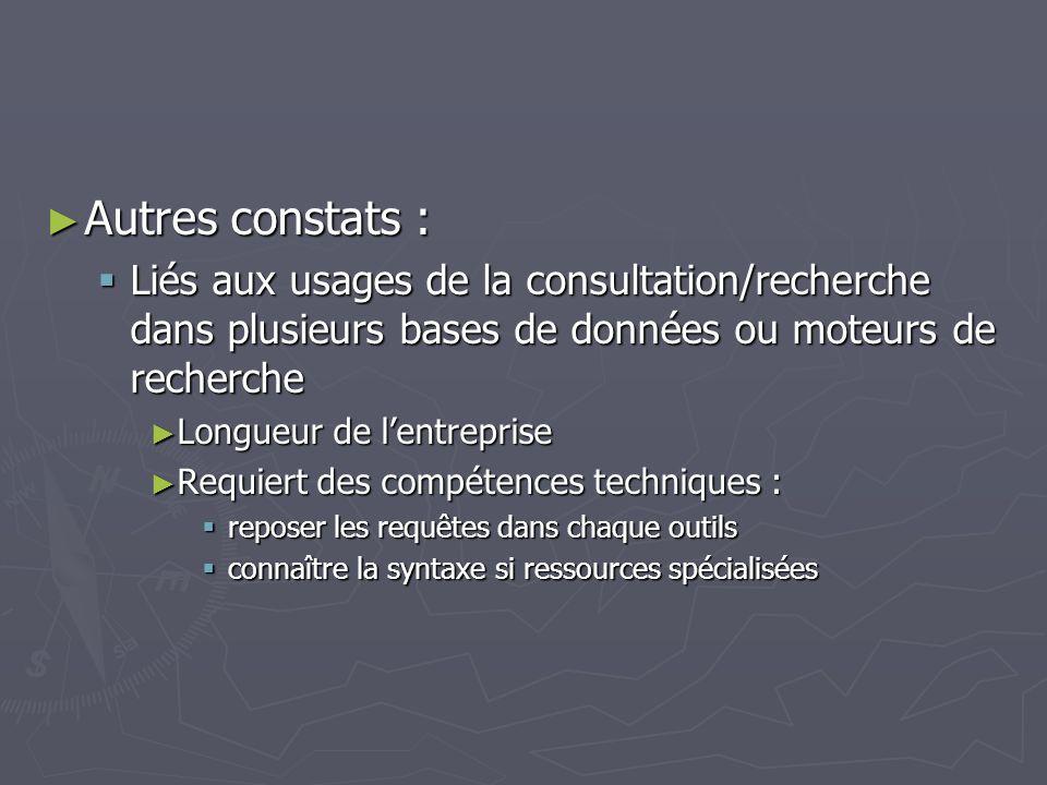 Autres constats : Autres constats : Liés aux usages de la consultation/recherche dans plusieurs bases de données ou moteurs de recherche Liés aux usages de la consultation/recherche dans plusieurs bases de données ou moteurs de recherche Longueur de lentreprise Longueur de lentreprise Requiert des compétences techniques : Requiert des compétences techniques : reposer les requêtes dans chaque outils reposer les requêtes dans chaque outils connaître la syntaxe si ressources spécialisées connaître la syntaxe si ressources spécialisées
