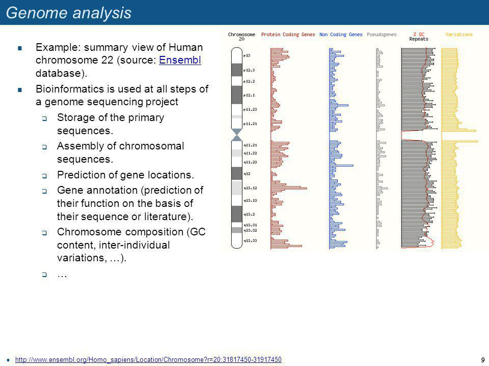 Genome analysis Example: summary view of Human chromosome 22 (source: Ensembl database).Ensembl Bioinformatics is used at all steps of a genome sequencing project Storage of the primary sequences.
