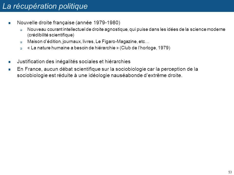 La récupération politique Nouvelle droite française (année 1979-1980) Nouveau courant intellectuel de droite agnostique, qui puise dans les idées de l