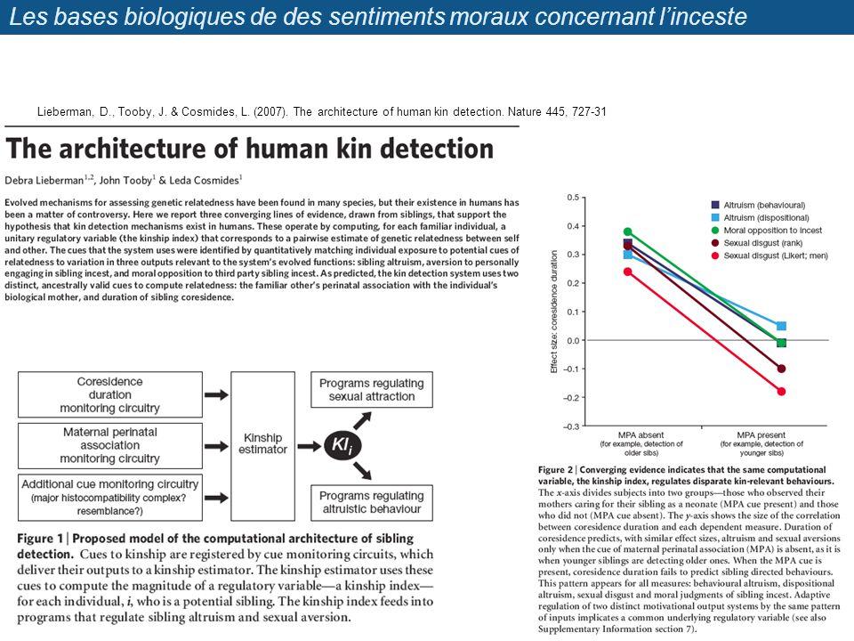 Les bases biologiques de des sentiments moraux concernant linceste 57 Lieberman, D., Tooby, J. & Cosmides, L. (2007). The architecture of human kin de