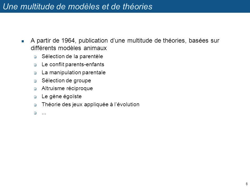 Une multitude de modèles et de théories A partir de 1964, publication dune multitude de théories, basées sur différents modèles animaux Sélection de l