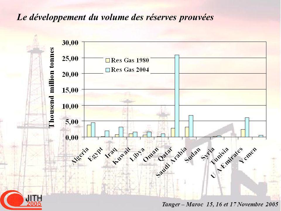 Tanger – Maroc 15, 16 et 17 Novembre 2005 Le développement du volume des réserves prouvées