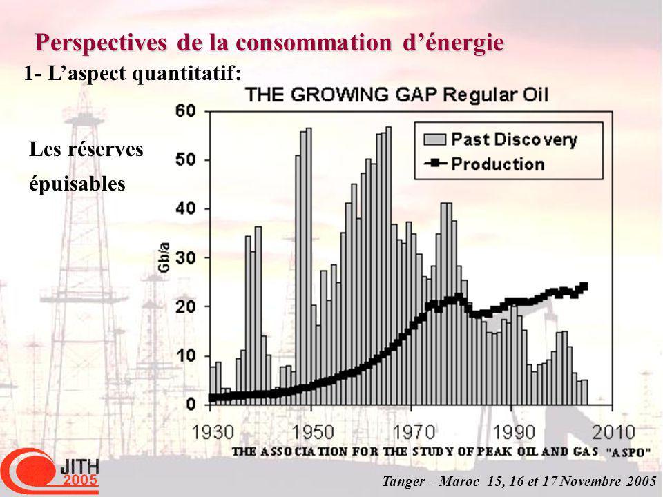 Tanger – Maroc 15, 16 et 17 Novembre 2005 Perspectives de la consommation dénergie 1- Laspect quantitatif: Les réserves épuisables