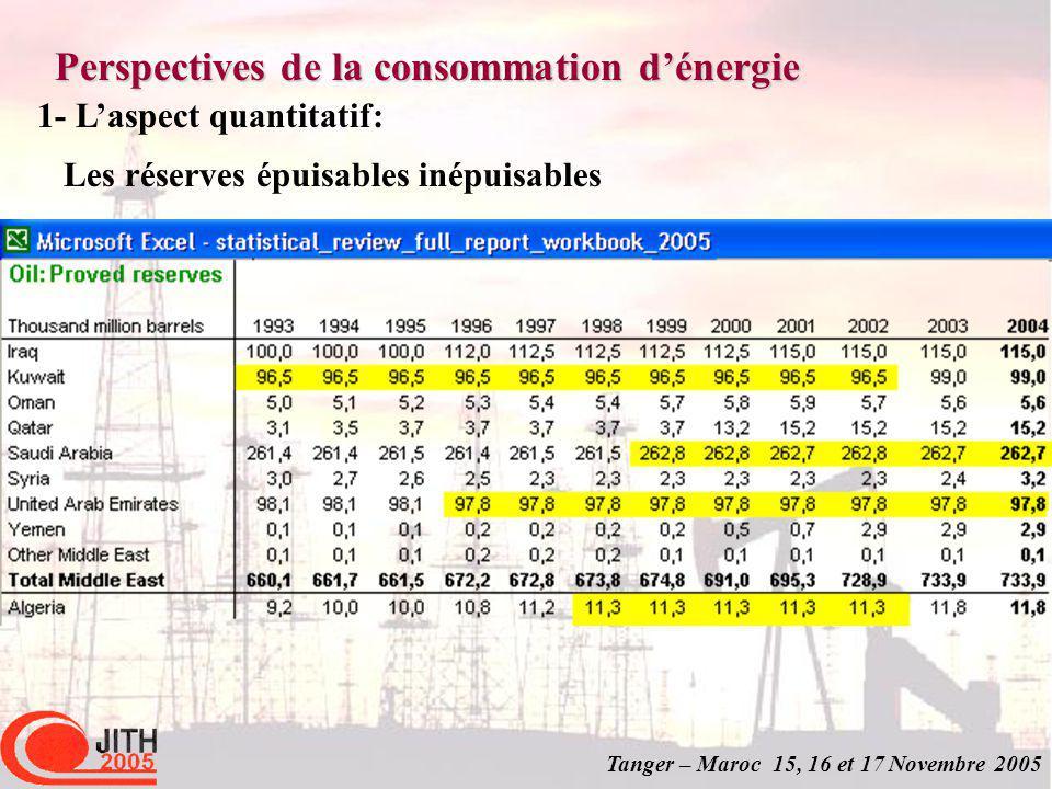 Tanger – Maroc 15, 16 et 17 Novembre 2005 Perspectives de la consommation dénergie 1- Laspect quantitatif: Les réserves épuisables inépuisables