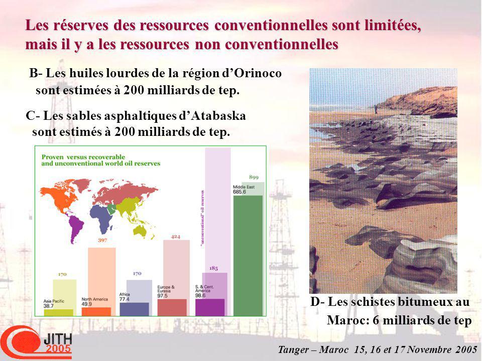 Tanger – Maroc 15, 16 et 17 Novembre 2005 D- Les schistes bitumeux au Maroc: 6 milliards de tep B- Les huiles lourdes de la région dOrinoco sont estimées à 200 milliards de tep.