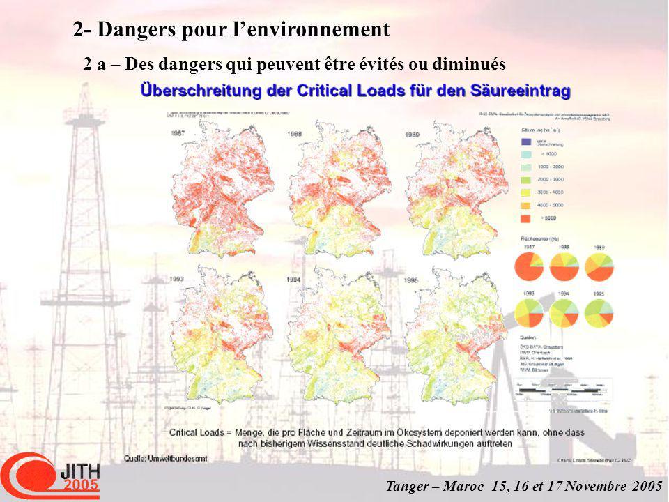 Tanger – Maroc 15, 16 et 17 Novembre 2005 2 a – Des dangers qui peuvent être évités ou diminués 2- Dangers pour lenvironnement