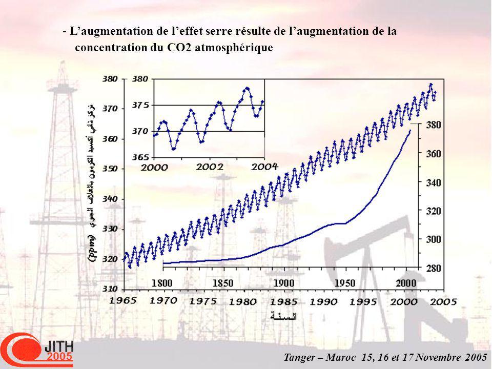 Tanger – Maroc 15, 16 et 17 Novembre 2005 - Laugmentation de leffet serre résulte de laugmentation de la concentration du CO2 atmosphérique