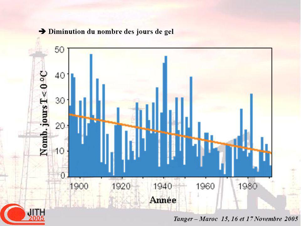 Tanger – Maroc 15, 16 et 17 Novembre 2005 Diminution du nombre des jours de gel