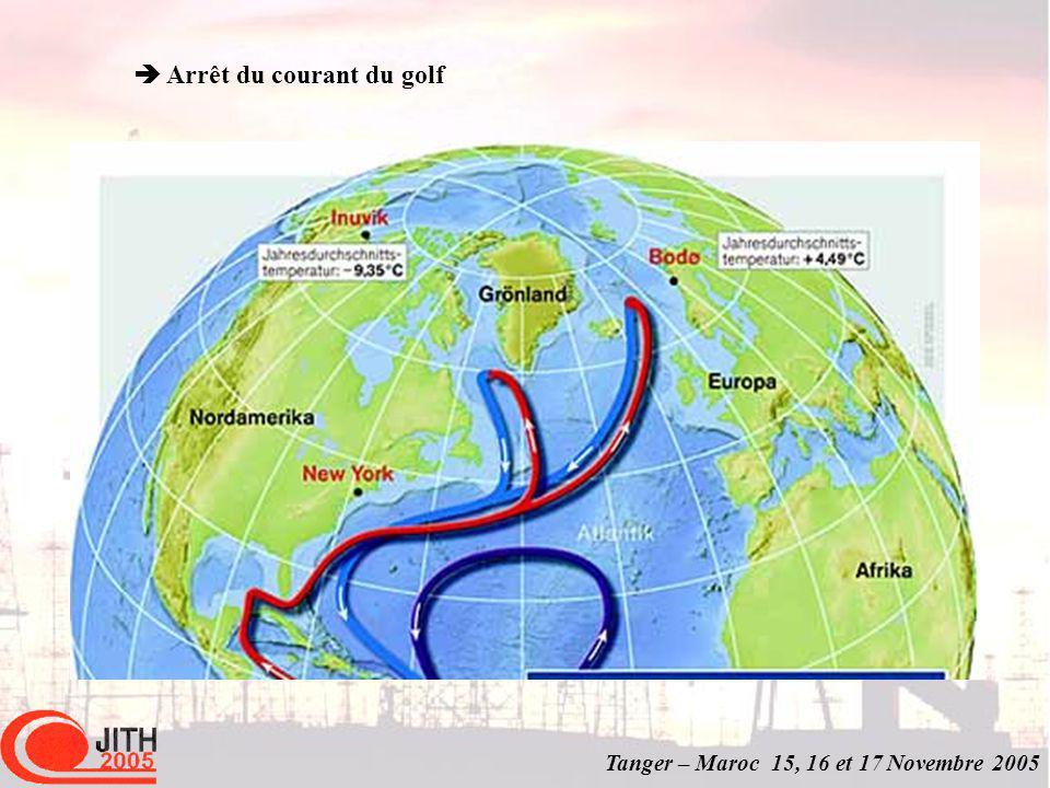 Tanger – Maroc 15, 16 et 17 Novembre 2005 Arrêt du courant du golf