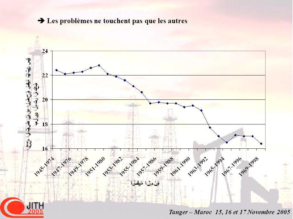 Tanger – Maroc 15, 16 et 17 Novembre 2005 Les problèmes ne touchent pas que les autres