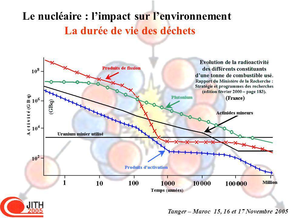Tanger – Maroc 15, 16 et 17 Novembre 2005 Le nucléaire : limpact sur lenvironnement La durée de vie des déchets