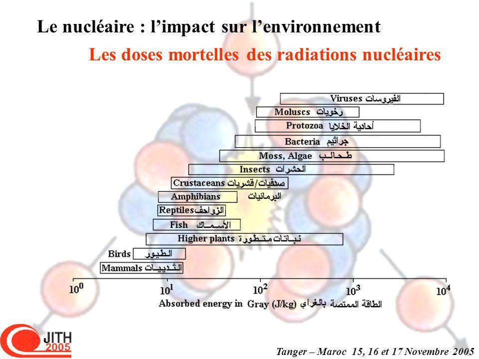 Tanger – Maroc 15, 16 et 17 Novembre 2005 Les doses mortelles des radiations nucléaires Le nucléaire : limpact sur lenvironnement