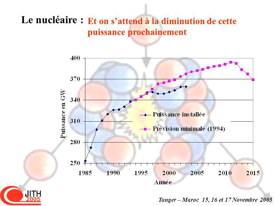 Tanger – Maroc 15, 16 et 17 Novembre 2005 Le nucléaire : Et on sattend à la diminution de cette puissance prochainement