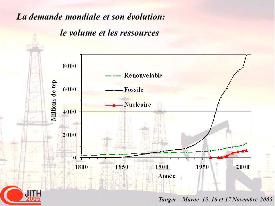 Tanger – Maroc 15, 16 et 17 Novembre 2005 La demande mondiale et son évolution: le volume et les ressources