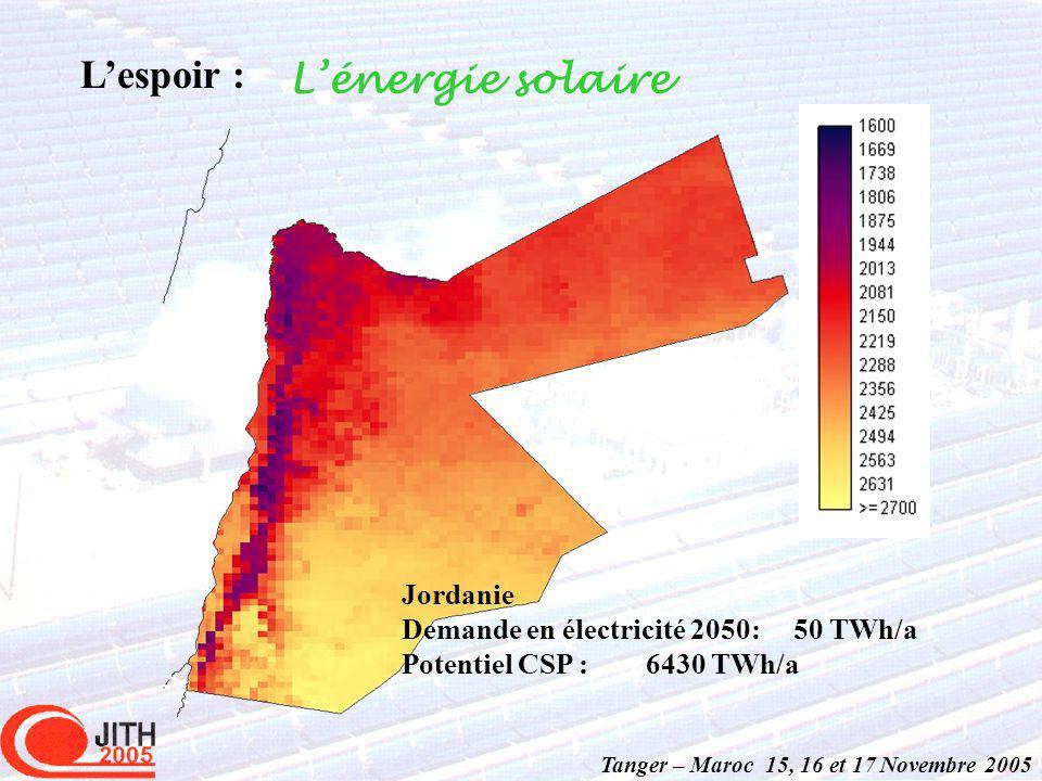 Tanger – Maroc 15, 16 et 17 Novembre 2005 Jordanie Demande en électricité 2050: 50 TWh/a Potentiel CSP : 6430 TWh/a Lespoir : Lénergie solaire