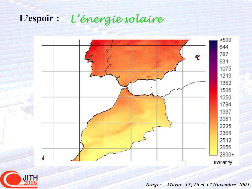 kWh/m²/y Tanger – Maroc 15, 16 et 17 Novembre 2005 Lespoir : Lénergie solaire